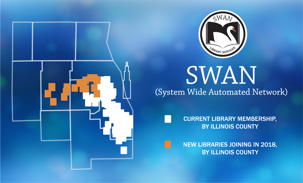 19 Libraries Joining SWAN in 2018